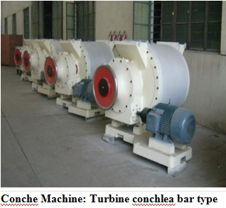 Full Automatic Chocolate Refiner Conche , 700KG Chocolate Conching Equipment